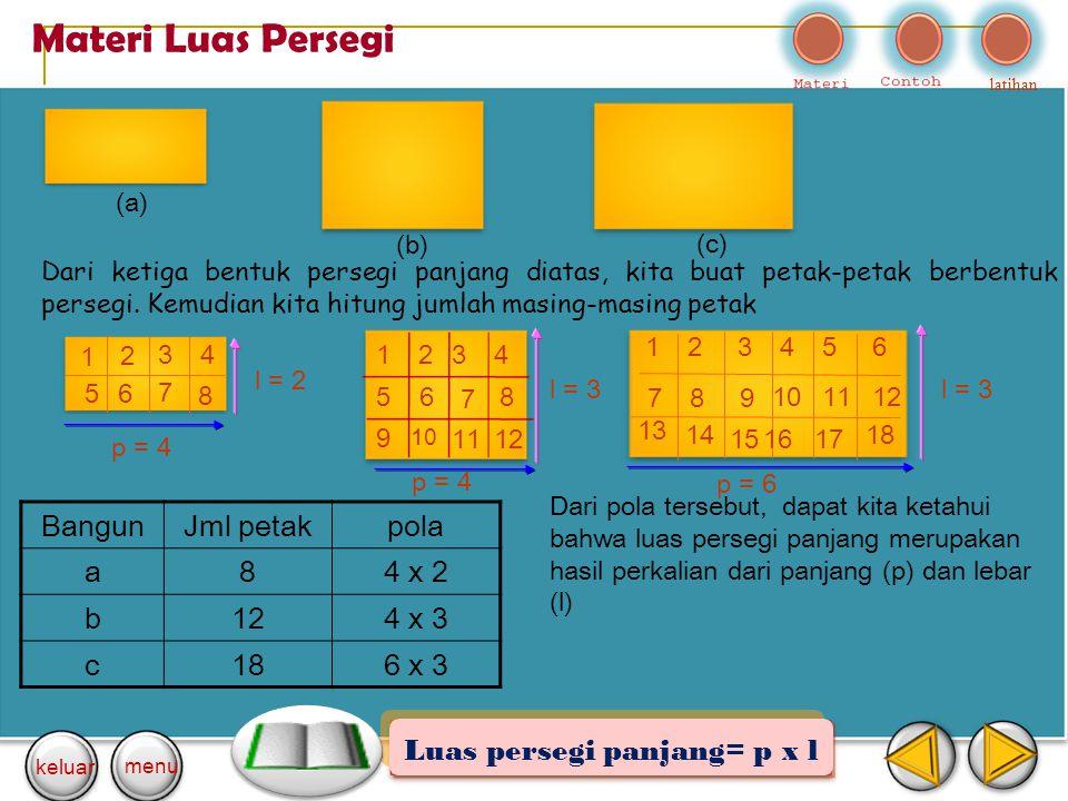 Luas persegi panjang= p x l