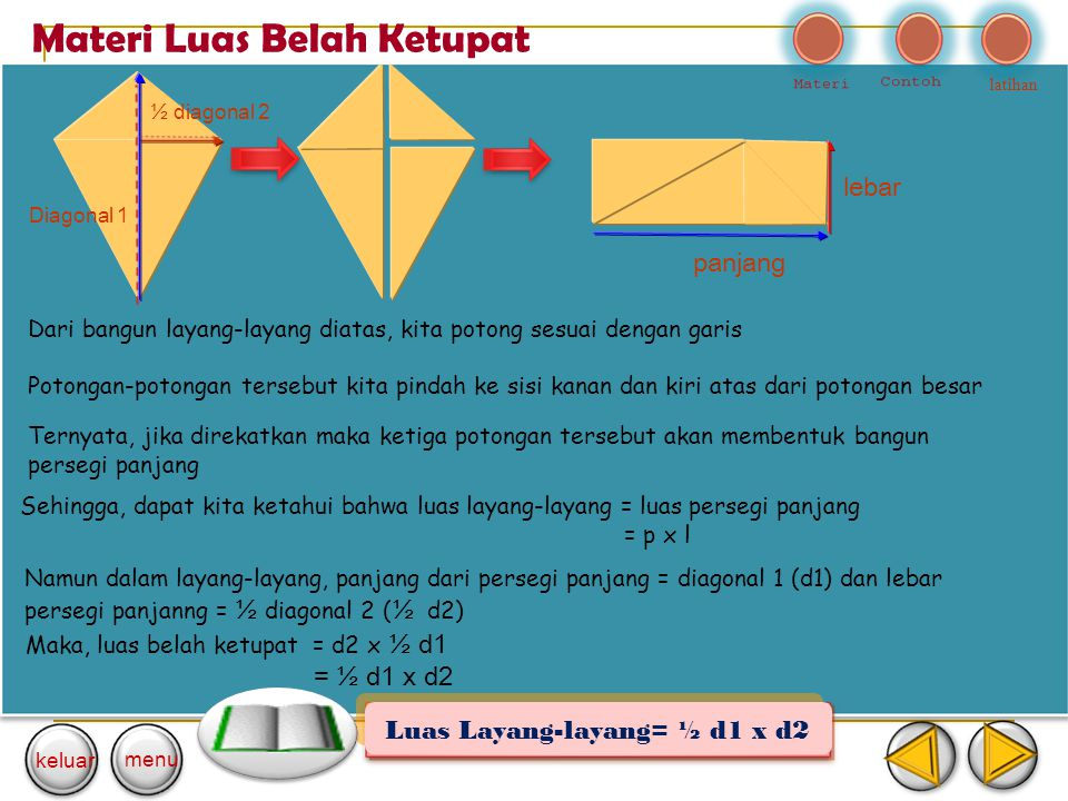 Luas Layang-layang= ½ d1 x d2