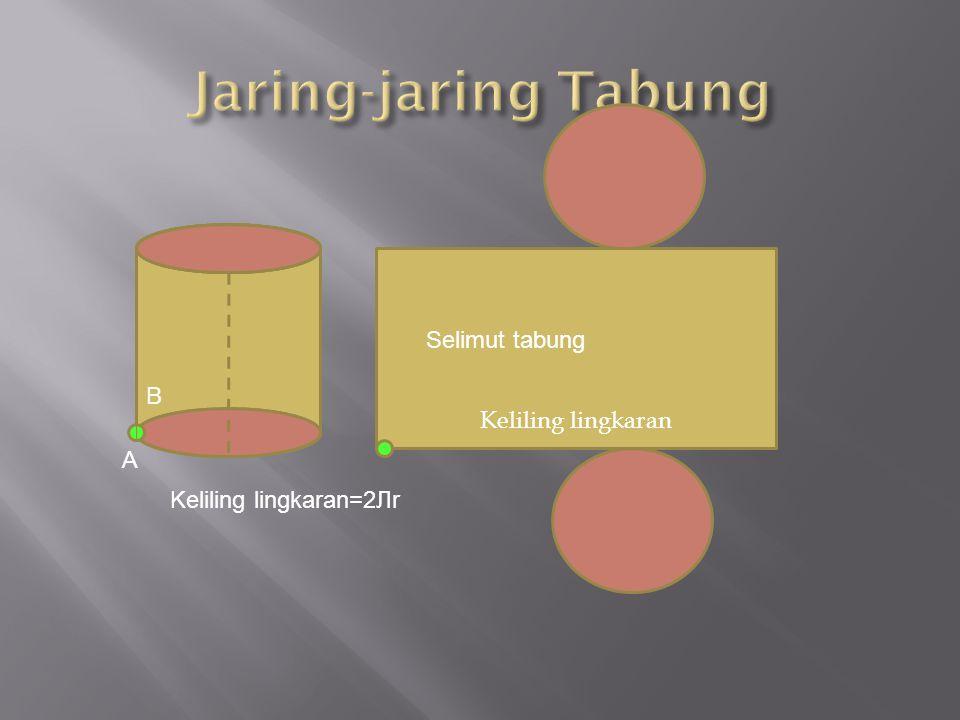 Jaring-jaring Tabung Selimut tabung Keliling lingkaran B A
