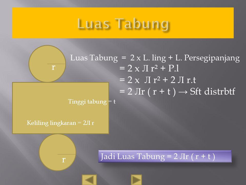 Keliling lingkaran = 2Л r