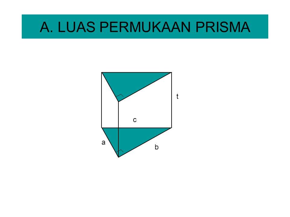 A. LUAS PERMUKAAN PRISMA