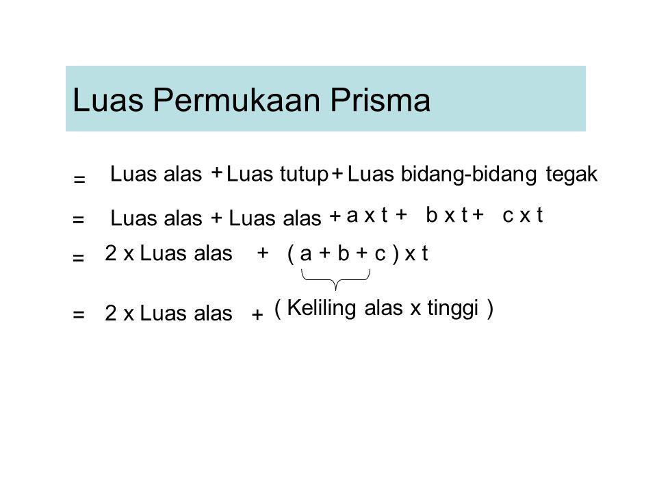 Luas Permukaan Prisma Luas alas + Luas tutup +