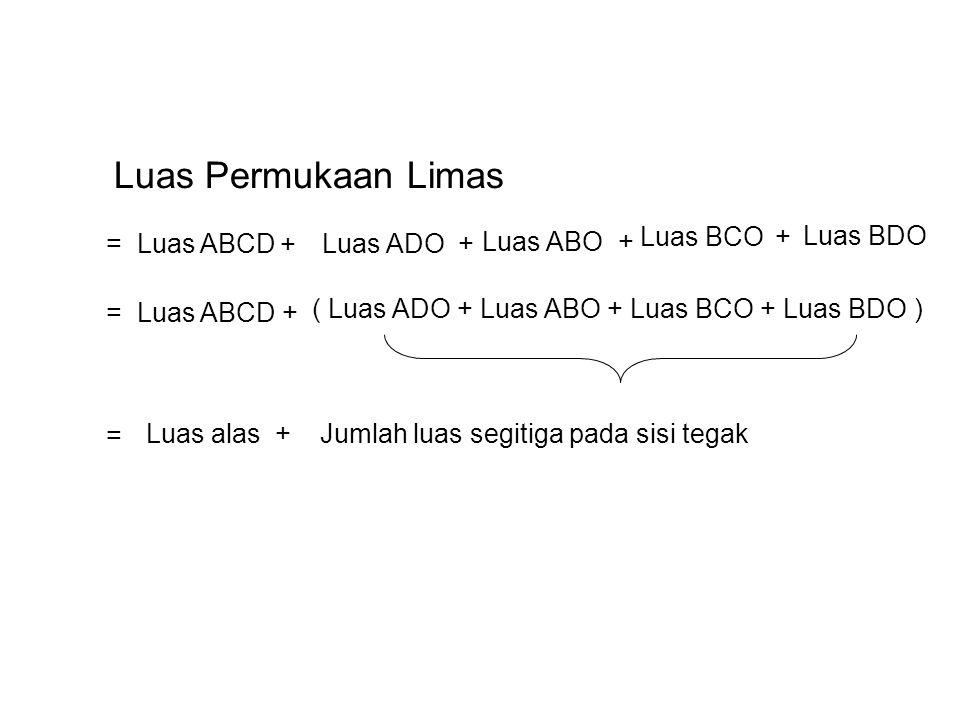 Luas Permukaan Limas Luas ABO + Luas BCO + Luas BDO = Luas ABCD +