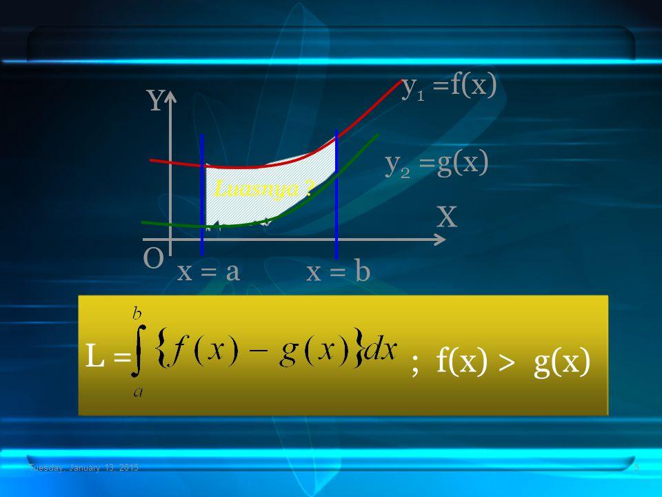 L = ; f(x) > g(x) y1 =f(x) X Y O y2 =g(x) x = a x = b Luasnya