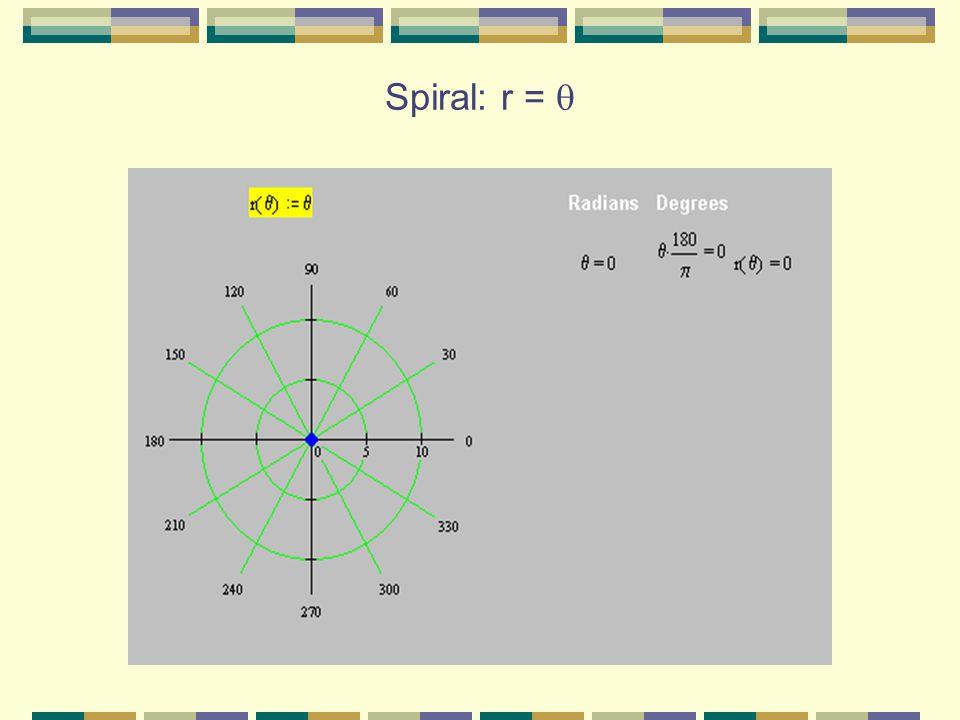 Spiral: r = 