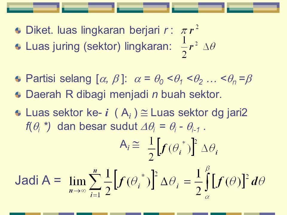 Jadi A = Diket. luas lingkaran berjari r :
