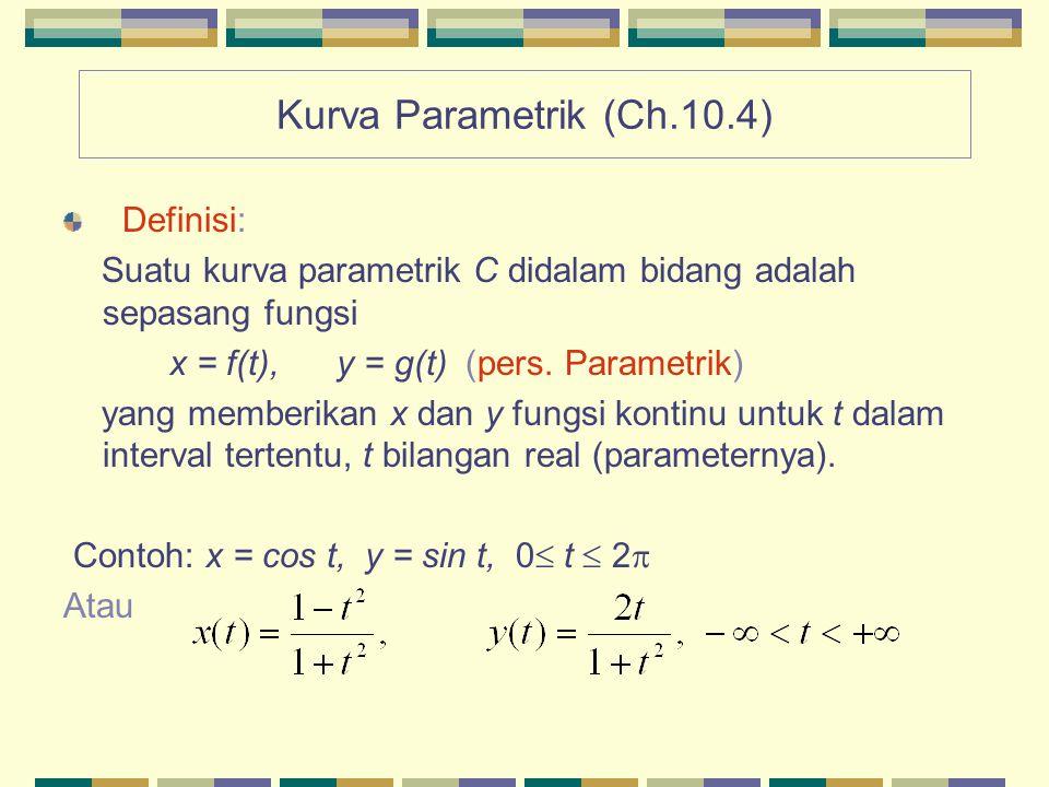 Kurva Parametrik (Ch.10.4) Definisi: