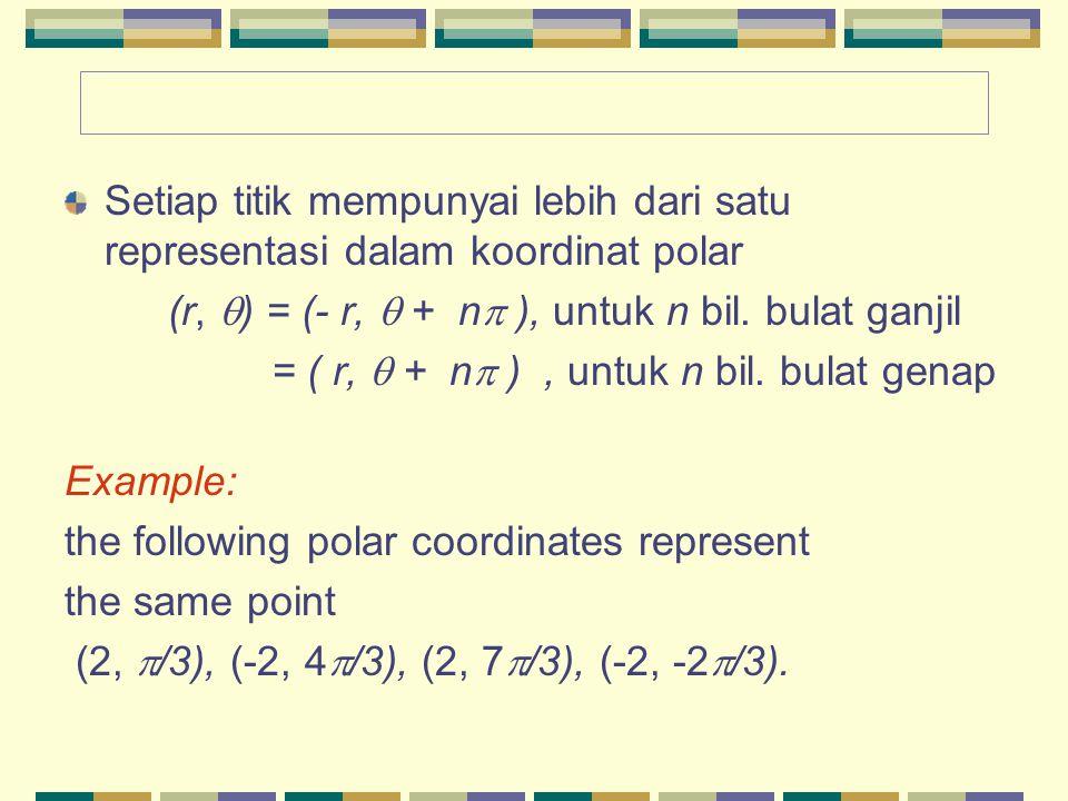Setiap titik mempunyai lebih dari satu representasi dalam koordinat polar