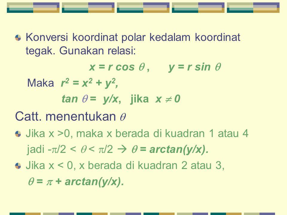 Konversi koordinat polar kedalam koordinat tegak. Gunakan relasi: