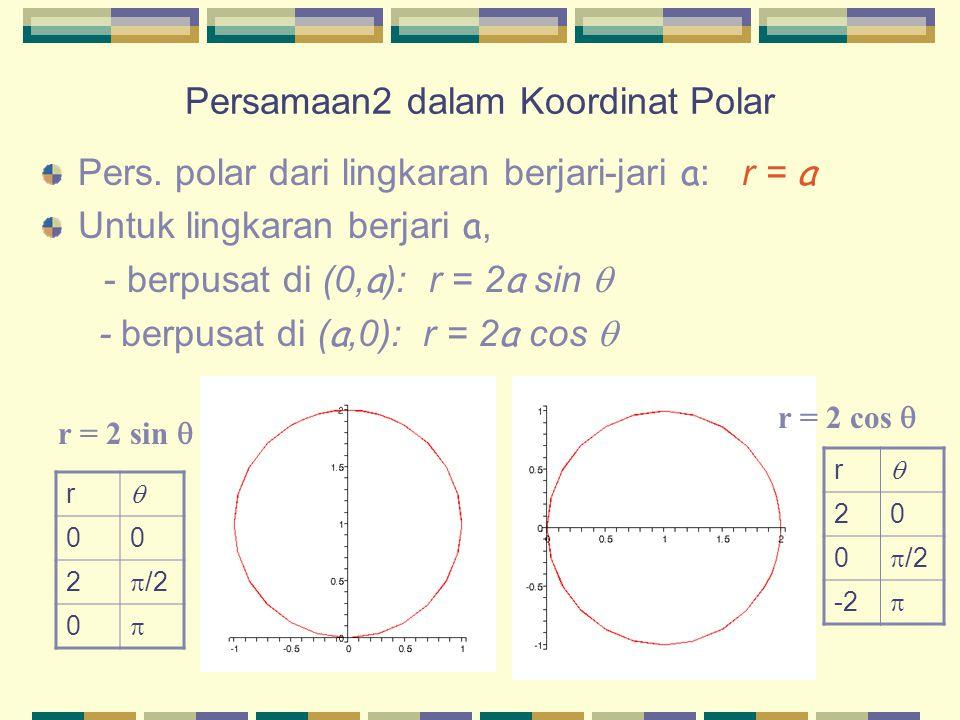 Persamaan2 dalam Koordinat Polar