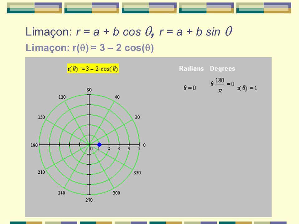Limaçon: r = a + b cos , r = a + b sin 