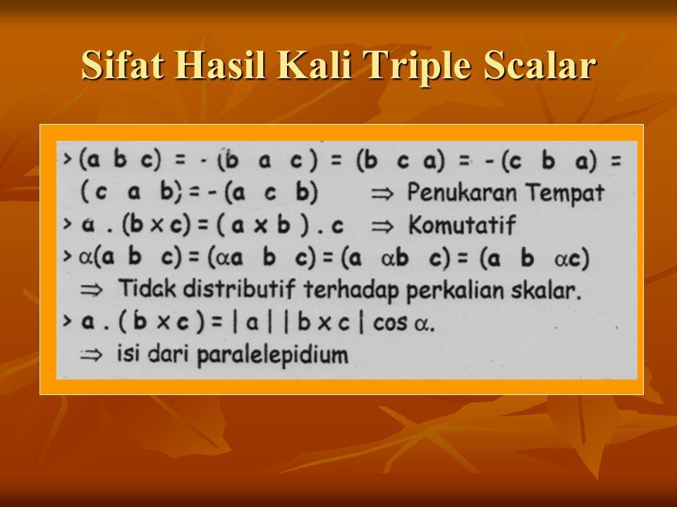 Sifat Hasil Kali Triple Scalar