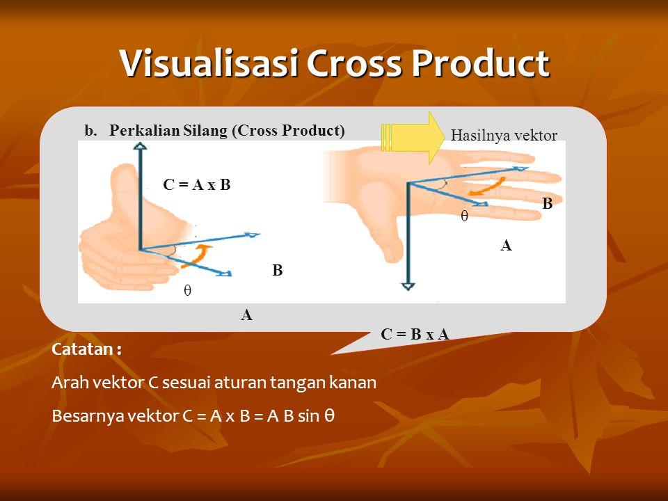 Visualisasi Cross Product