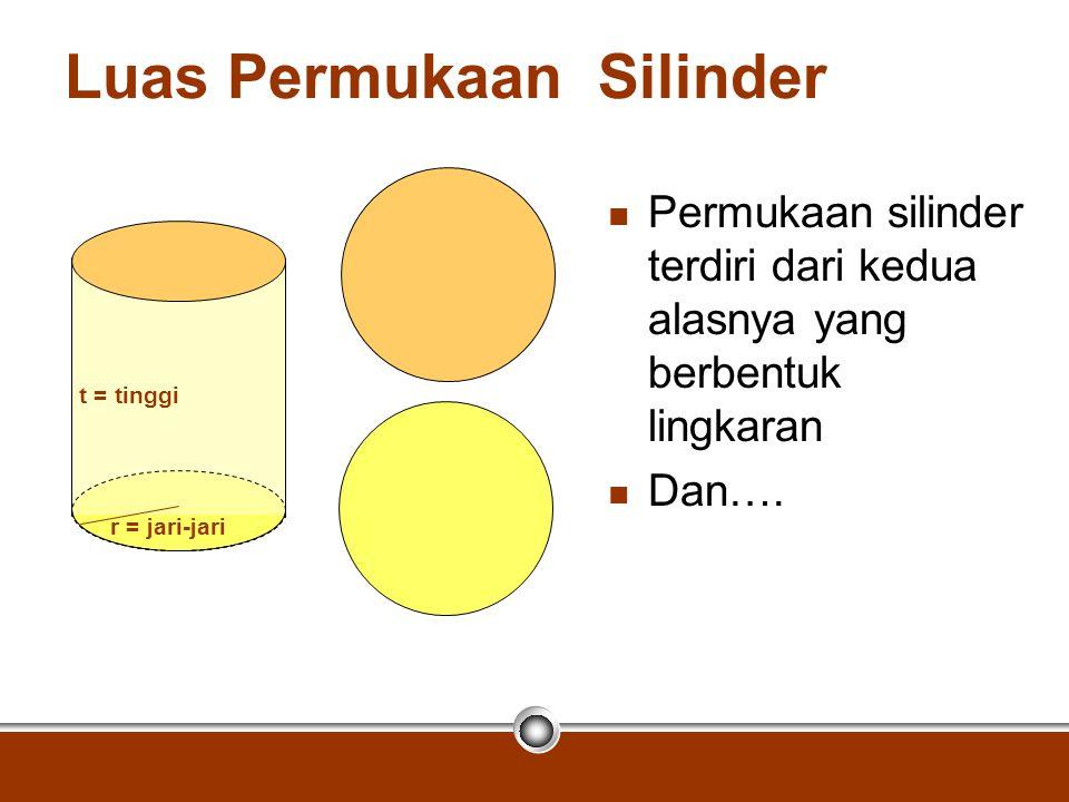 Luas Permukaan Silinder