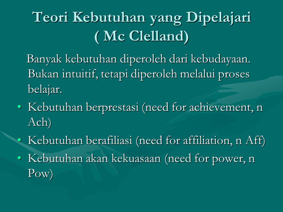 Teori Kebutuhan yang Dipelajari ( Mc Clelland)