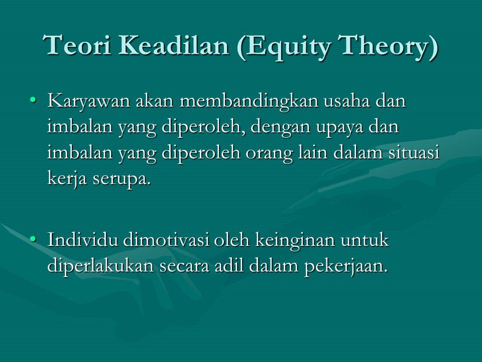 Teori Keadilan (Equity Theory)