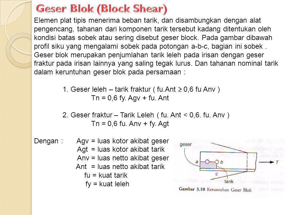 Geser Blok (Block Shear)