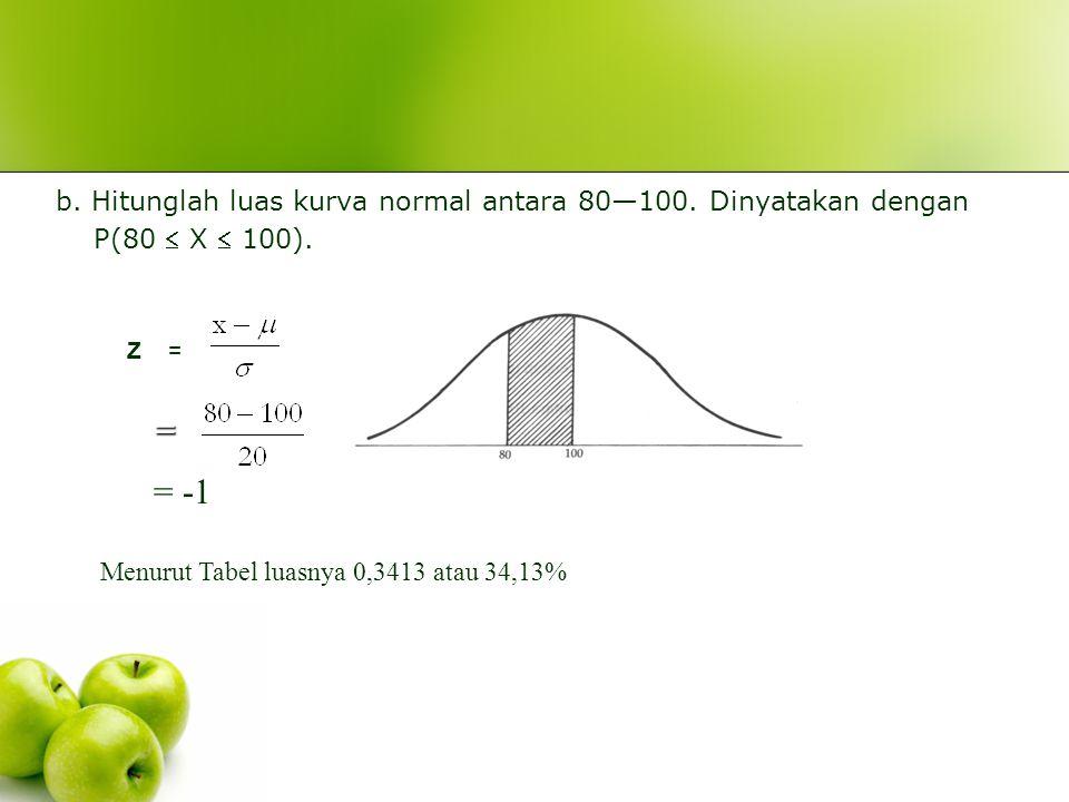 = = -1 b. Hitunglah luas kurva normal antara 80—100. Dinyatakan dengan