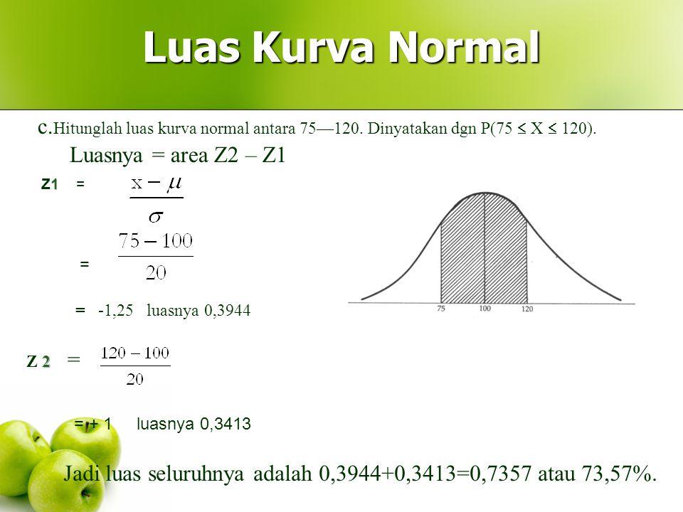 Luas Kurva Normal c.Hitunglah luas kurva normal antara 75—120. Dinyatakan dgn P(75  X  120). Luasnya = area Z2 – Z1.