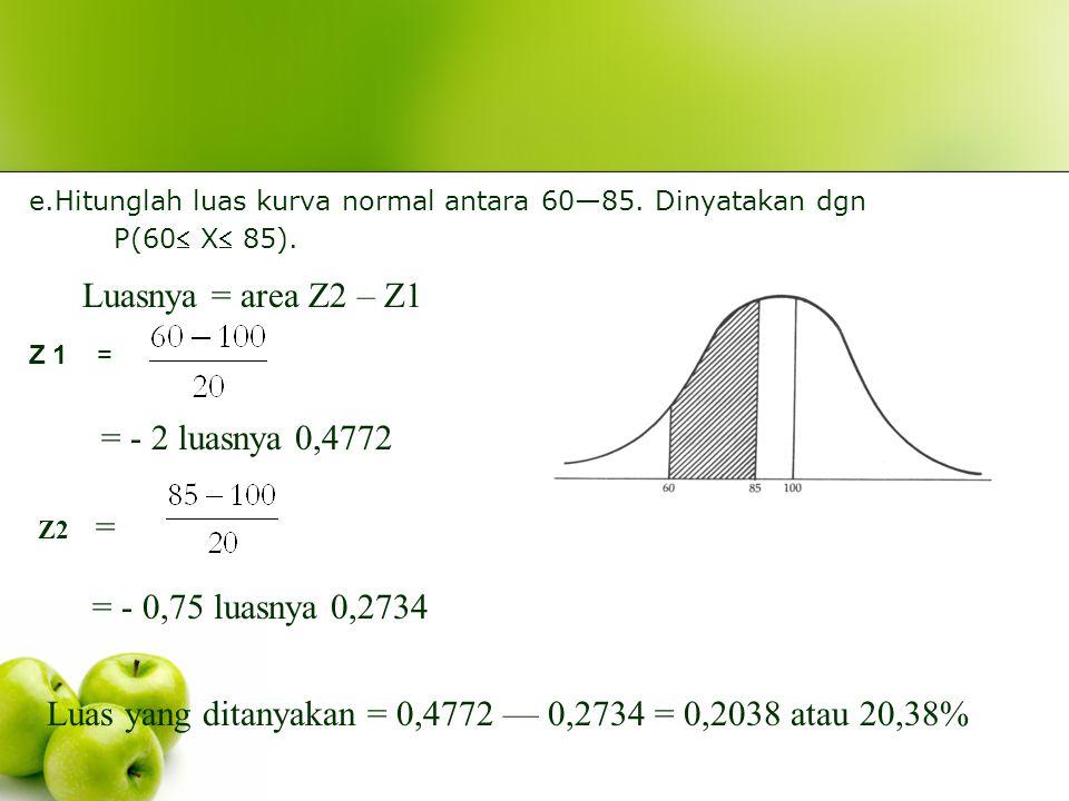 Luas yang ditanyakan = 0,4772 — 0,2734 = 0,2038 atau 20,38%