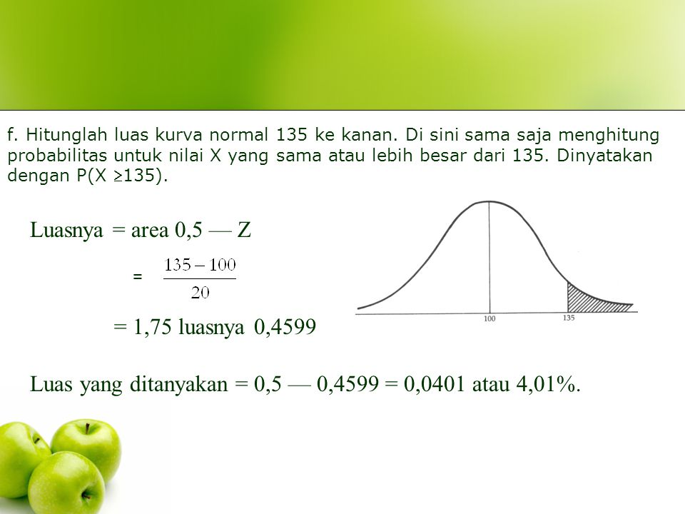 Luas yang ditanyakan = 0,5 — 0,4599 = 0,0401 atau 4,01%.