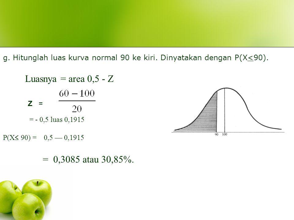 Luasnya = area 0,5 - Z = - 0,5 luas 0,1915 = 0,3085 atau 30,85%.