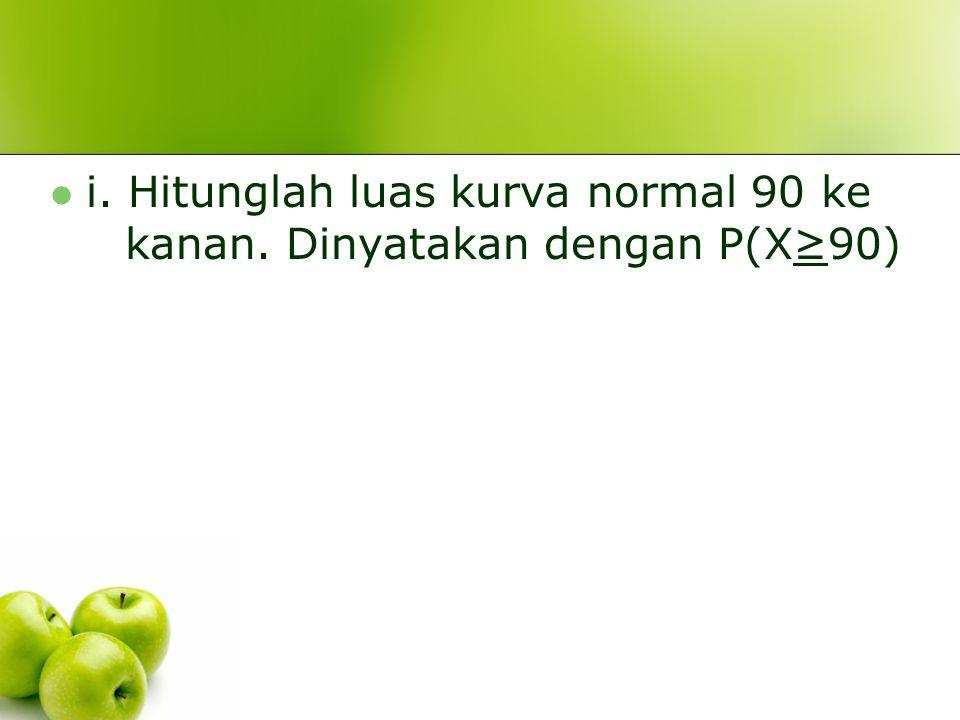i. Hitunglah luas kurva normal 90 ke kanan. Dinyatakan dengan P(X≥90)