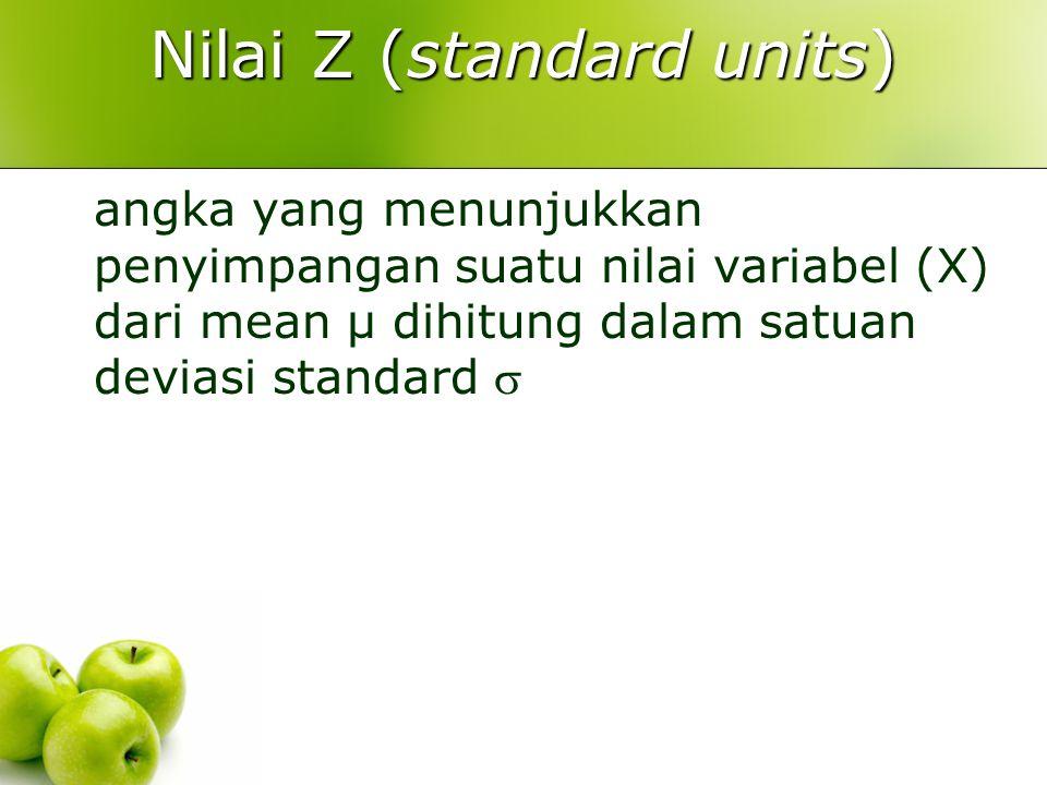 Nilai Z (standard units)