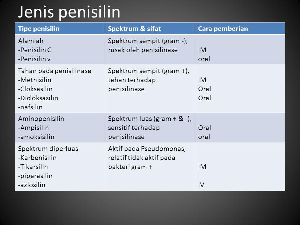 Jenis penisilin Tipe penisilin Spektrum & sifat Cara pemberian Alamiah