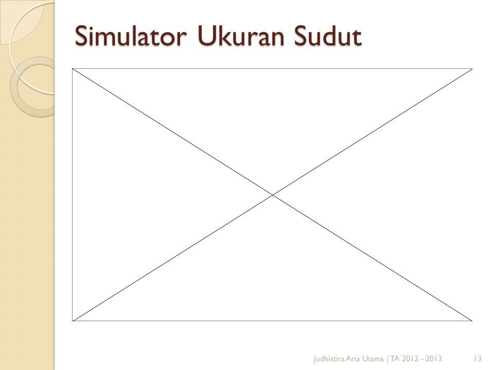 Simulator Ukuran Sudut