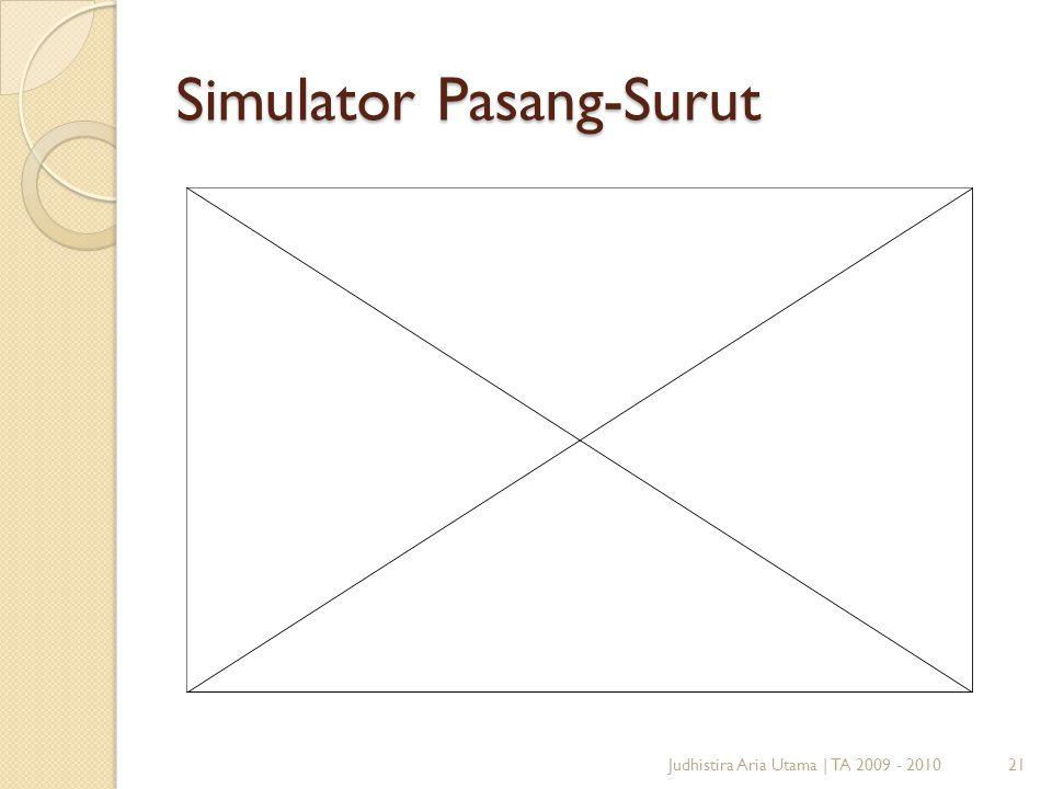 Simulator Pasang-Surut
