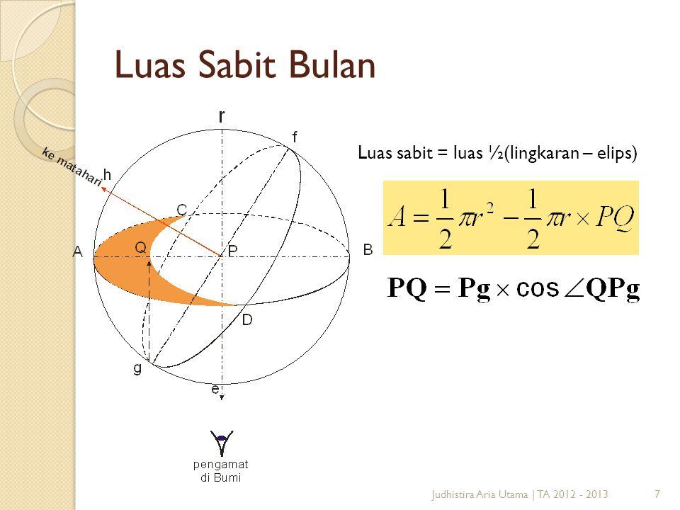 Luas sabit = luas ½(lingkaran – elips)