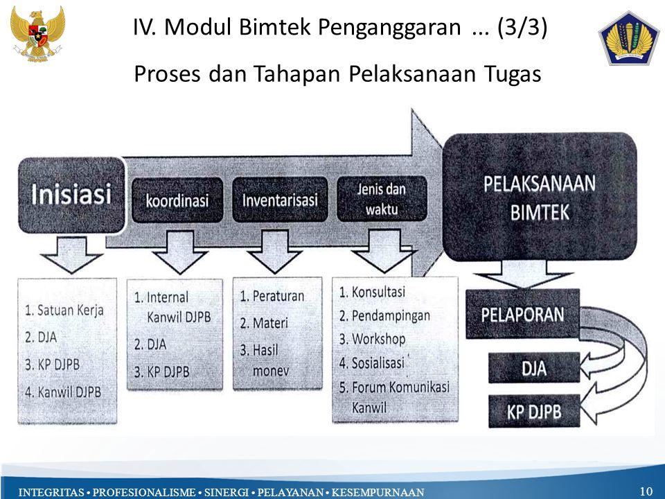 IV. Modul Bimtek Penganggaran ... (3/3)