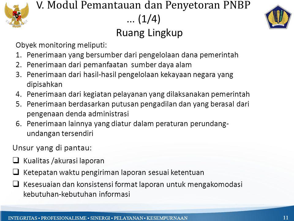 V. Modul Pemantauan dan Penyetoran PNBP ... (1/4)