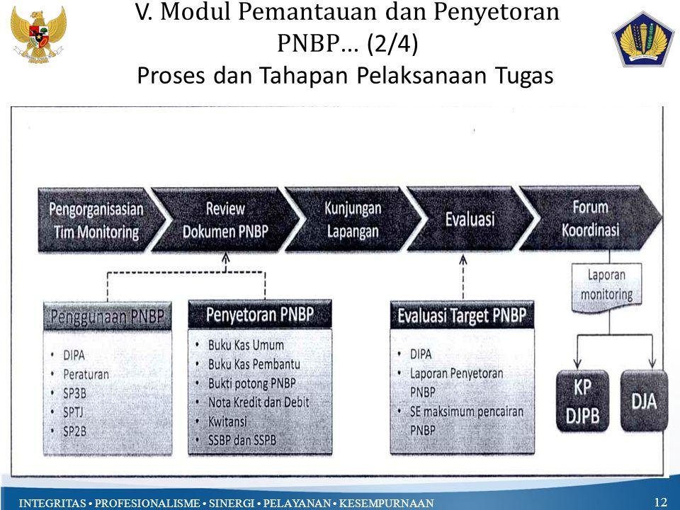 V. Modul Pemantauan dan Penyetoran PNBP... (2/4)