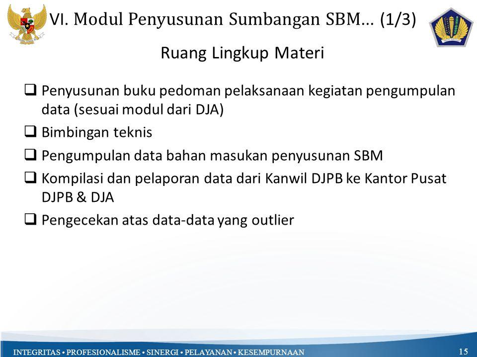 VI. Modul Penyusunan Sumbangan SBM... (1/3)