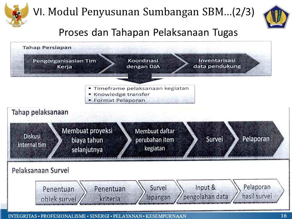 VI. Modul Penyusunan Sumbangan SBM...(2/3)