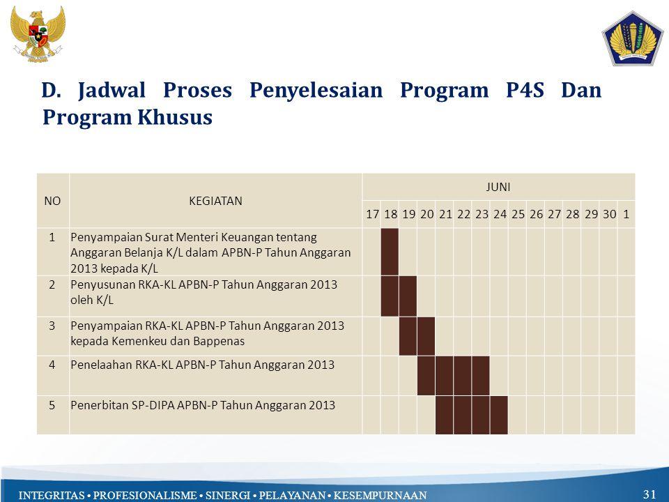 D. Jadwal Proses Penyelesaian Program P4S Dan Program Khusus