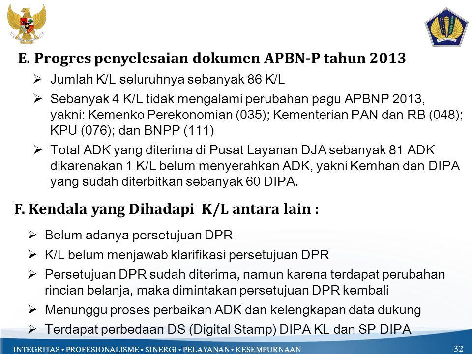 E. Progres penyelesaian dokumen APBN-P tahun 2013