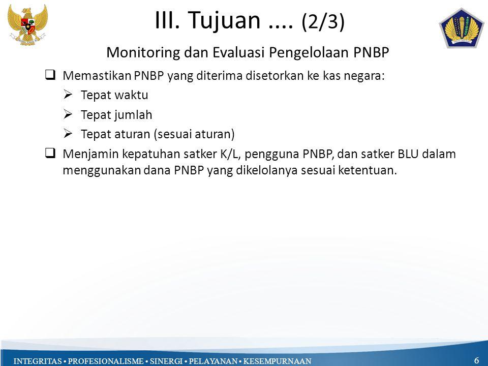 Monitoring dan Evaluasi Pengelolaan PNBP