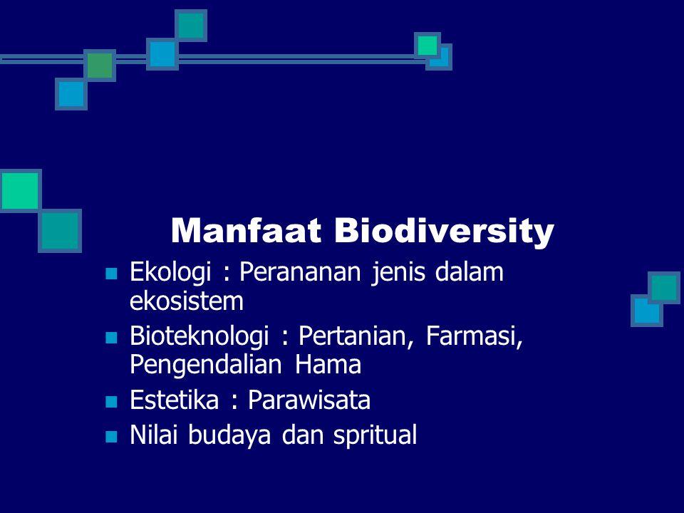 Manfaat Biodiversity Ekologi : Perananan jenis dalam ekosistem