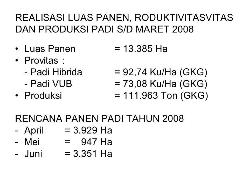 REALISASI LUAS PANEN, RODUKTIVITASVITAS DAN PRODUKSI PADI S/D MARET 2008