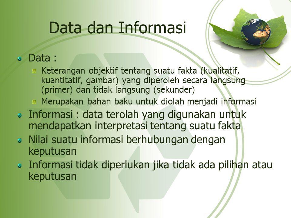 Data dan Informasi Data :