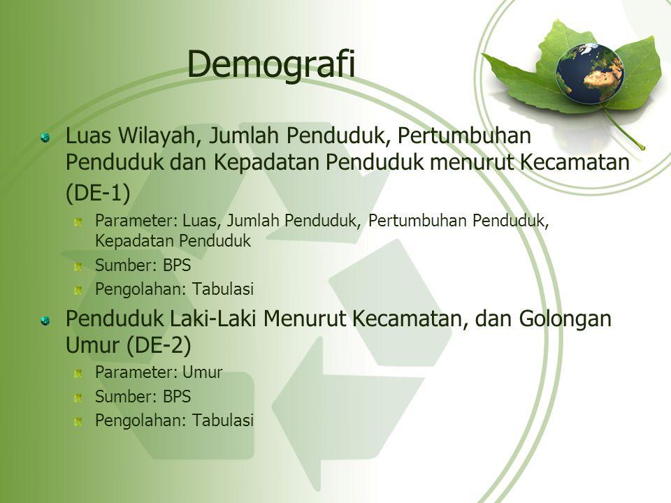 Demografi Luas Wilayah, Jumlah Penduduk, Pertumbuhan Penduduk dan Kepadatan Penduduk menurut Kecamatan (DE-1)