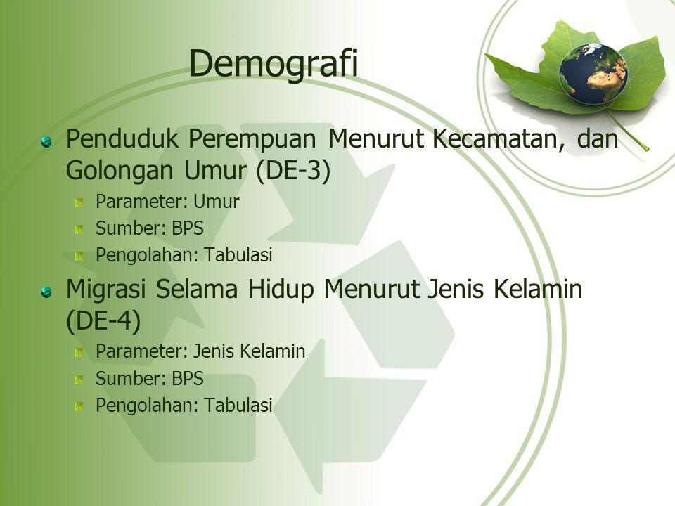 Demografi Penduduk Perempuan Menurut Kecamatan, dan Golongan Umur (DE-3) Parameter: Umur. Sumber: BPS.