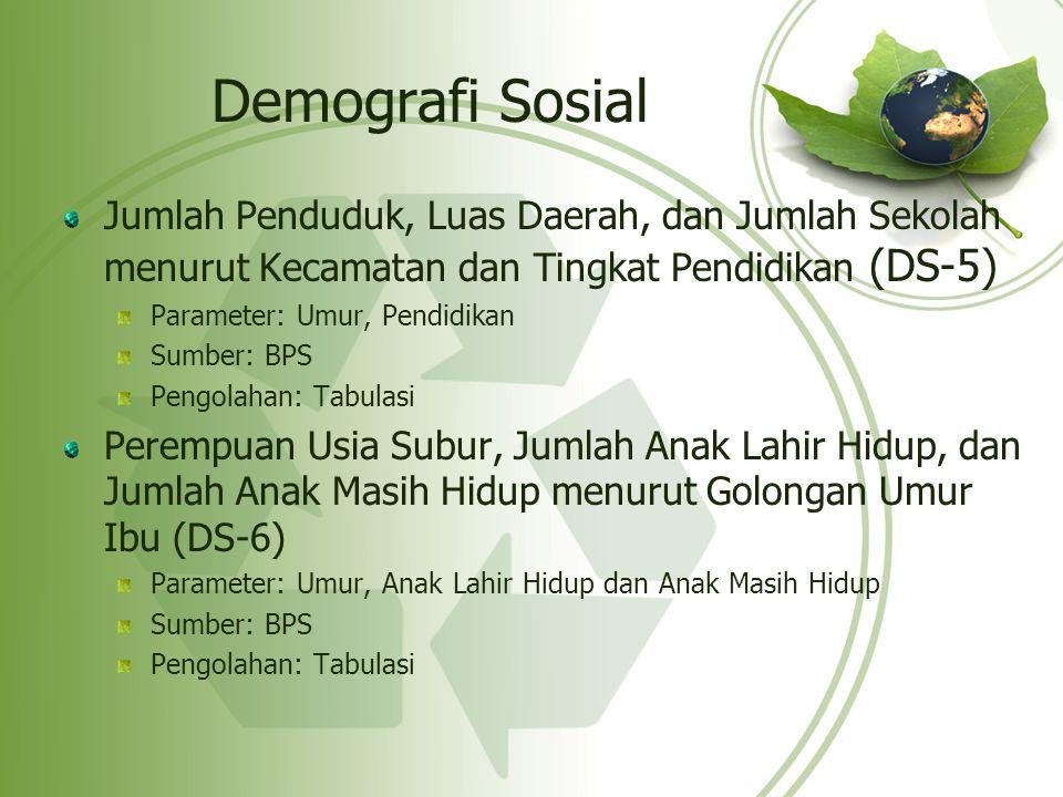 Demografi Sosial Jumlah Penduduk, Luas Daerah, dan Jumlah Sekolah menurut Kecamatan dan Tingkat Pendidikan (DS-5)