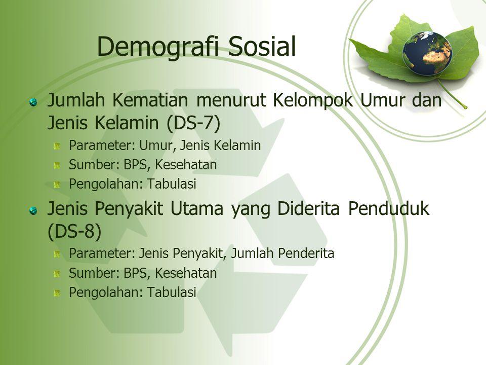 Demografi Sosial Jumlah Kematian menurut Kelompok Umur dan Jenis Kelamin (DS-7) Parameter: Umur, Jenis Kelamin.