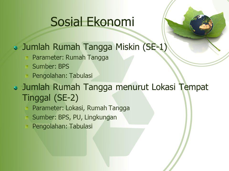Sosial Ekonomi Jumlah Rumah Tangga Miskin (SE-1)