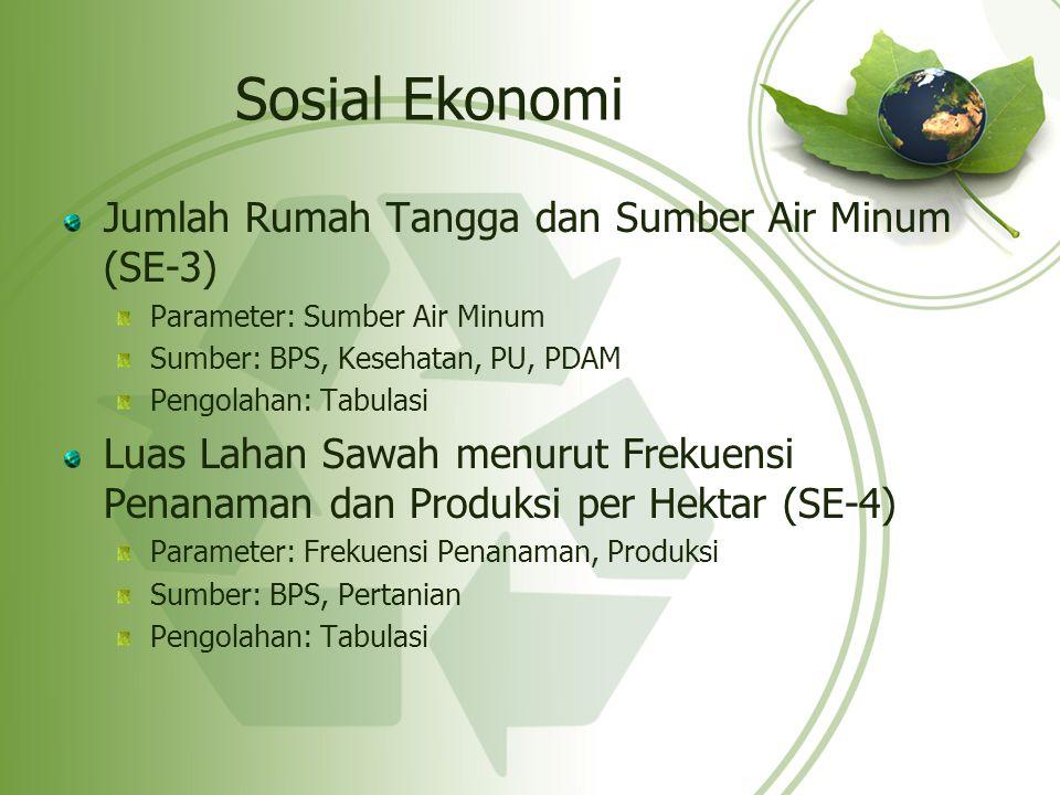Sosial Ekonomi Jumlah Rumah Tangga dan Sumber Air Minum (SE-3)