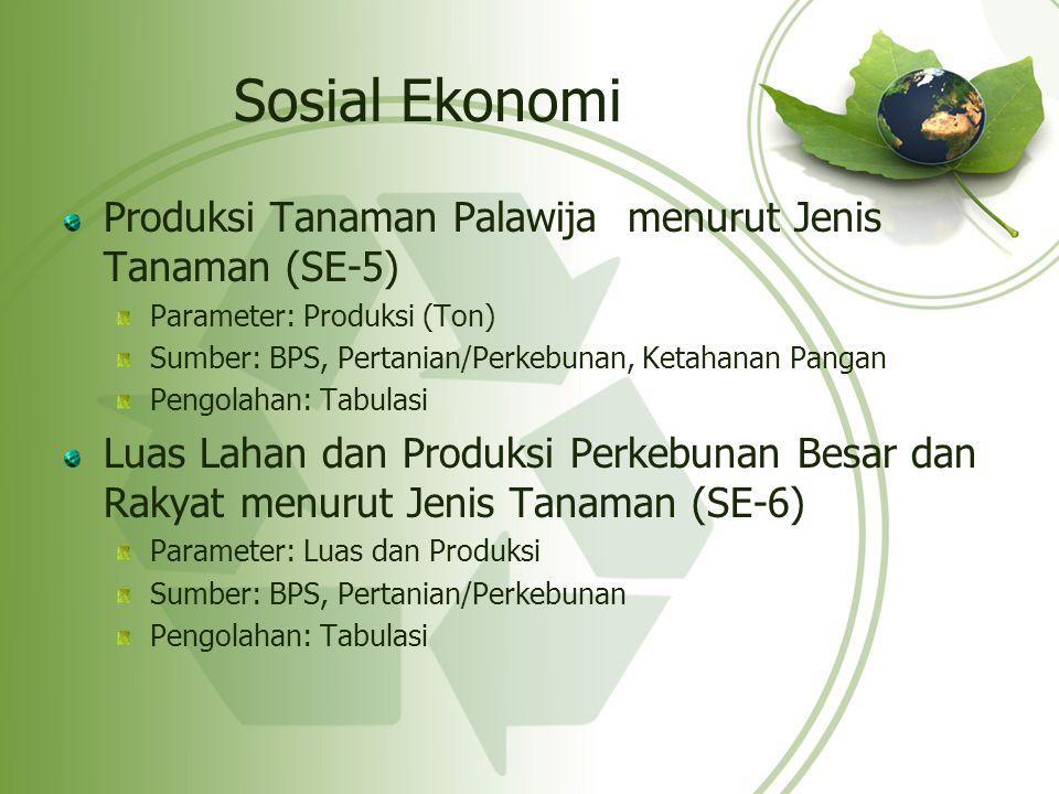 Sosial Ekonomi Produksi Tanaman Palawija menurut Jenis Tanaman (SE-5)